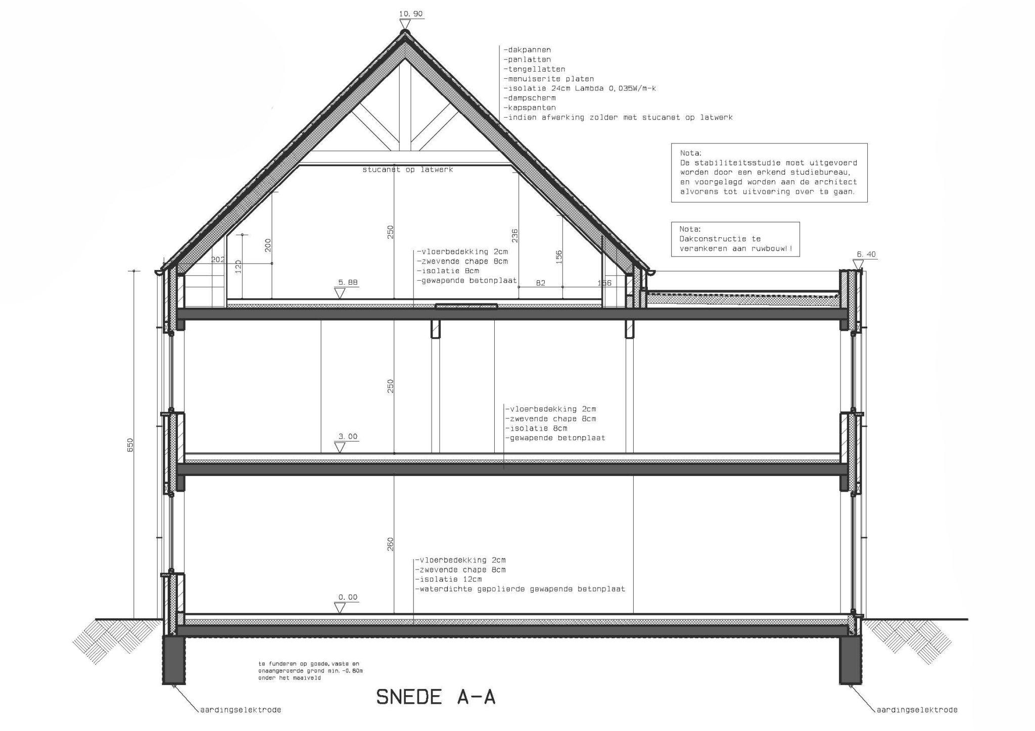 doorsnede-bouw