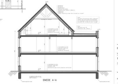 a doorsnede bouw